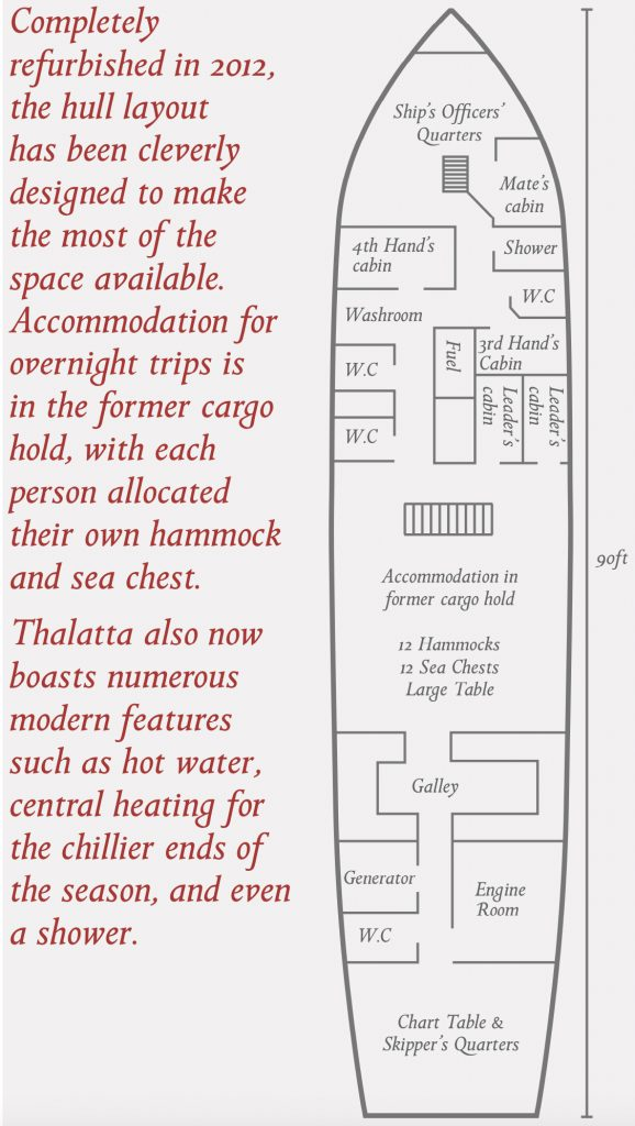 Thalatt Interior Layout
