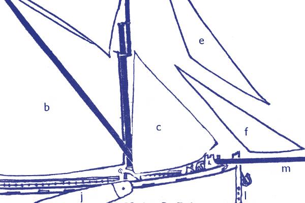 Thalatta's sail plan