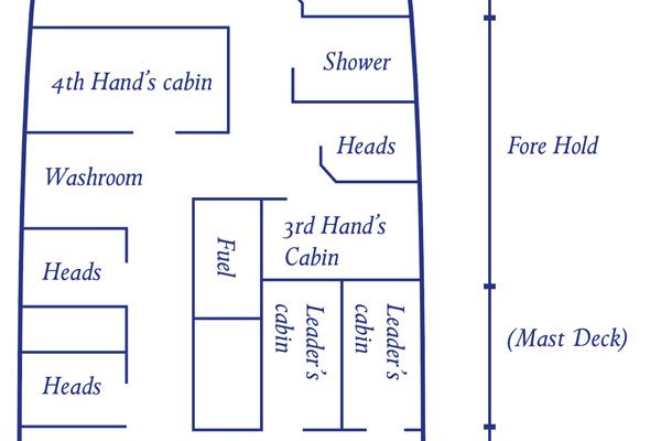 A plan of the accomodation